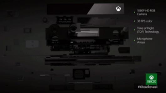 Kinect Xbox One, Sac City Gamer