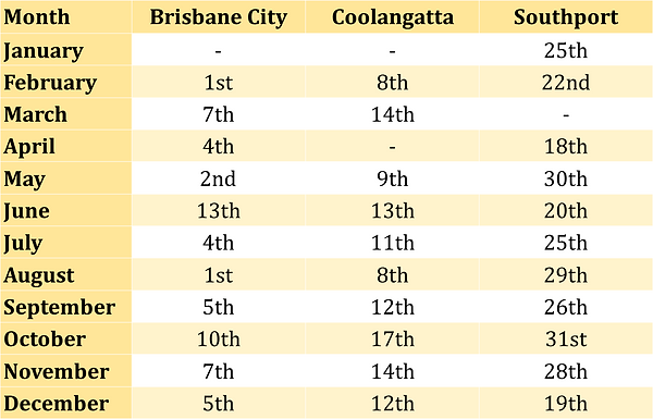 QLD 2020.png
