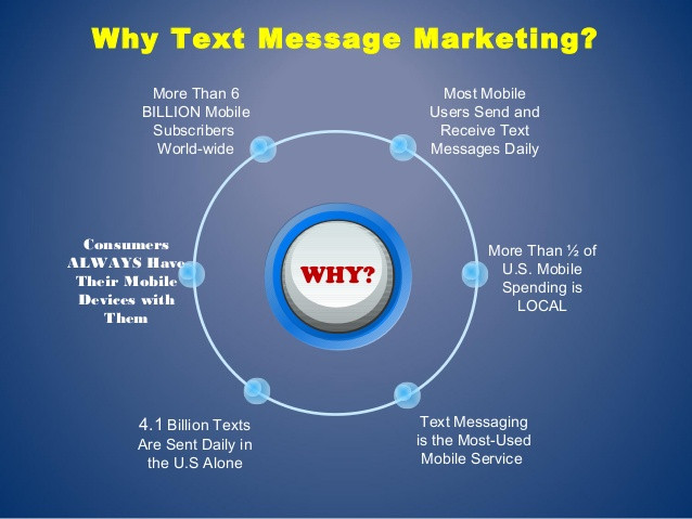 The Express Wash Owners Guide to SMS Marketing