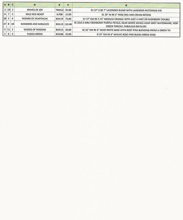 SASSAFRAS PRICE LIST 2020 PG 4.jpg