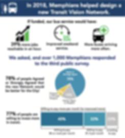 Transit Vision Feedback Flyer.png