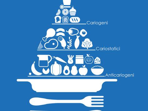 La piramide odonto - alimentare