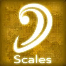 GoodEar Scales