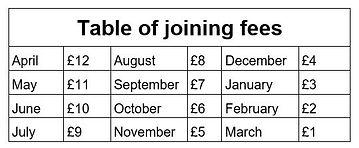 membership rates.JPG