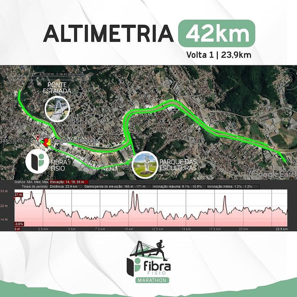 42km 1 Volta