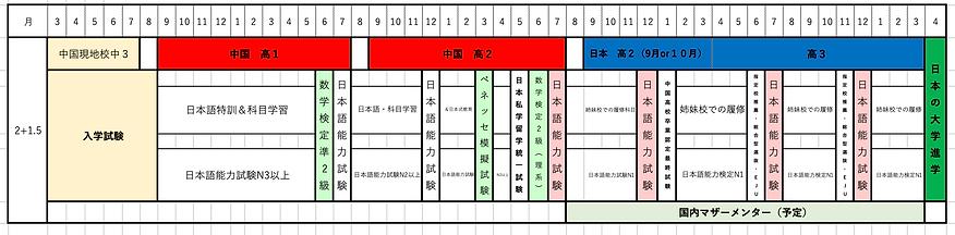 スクリーンショット 2021-01-16 22.28.55.png