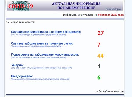 Диагноз COVID-19 не нужно подтверждать в Москве