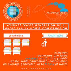 Armatron Systems Construction Waste