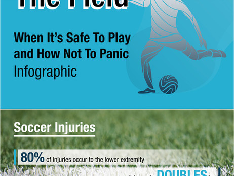 Doc Talk: Injuries On The Field (Infographic)