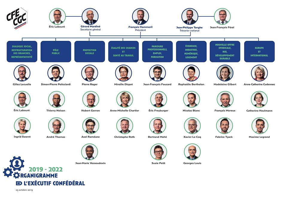 organigramme-politique CFE CGC.jpg