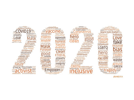Why CMOs Will Never Forget 2020