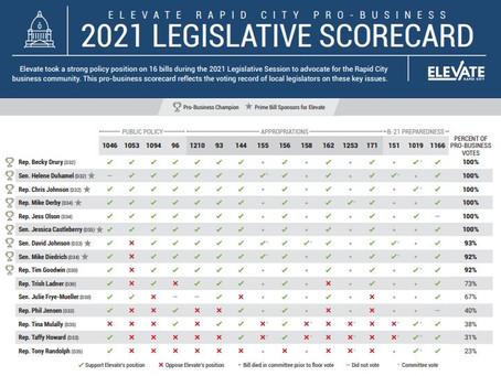 Pro-Business Legislative Scorecard: Elevate Rapid City