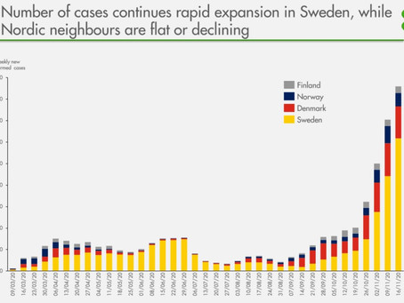 The end of Swedish Covid-19 exception ?