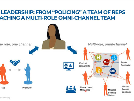 Product Management and Sales Training conference focuses on sales leadership for omni-channel teams