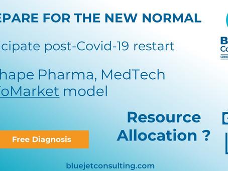Prepare for the new normal: Resource Allocation