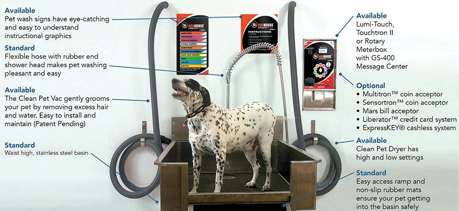 pet wash - in set.jpg
