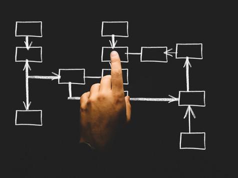 Maturidade do processo organizacional - Nível 1 na prática