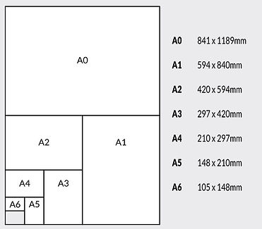 Size chart for paper A6 to A0