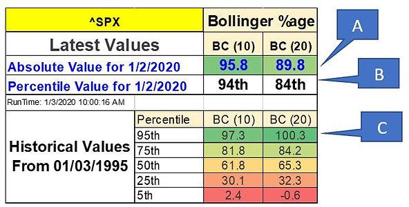 Bollinger_Daily_Instruction.JPG