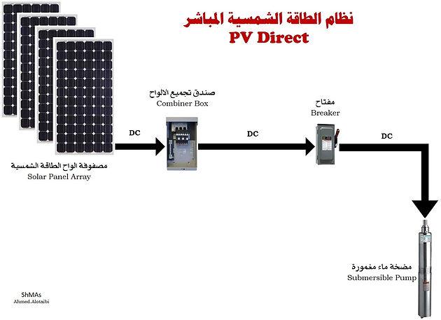 u0645 u062d u0648 u0644 u0627 u062a  u0623 u0646 u0638 u0645 u0629  u0627 u0644 u0637 u0627 u0642 u0629  u0627 u0644 u0634 u0645 u0633 u064a u0629  solar power inverter