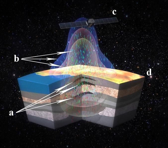 Energy Cluster.jpg