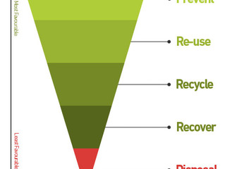 6 steps to creating a plywood recycling bin