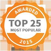 most_popular_kids_essendon_2015.png