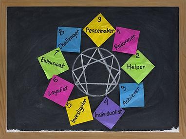 enneagram of personality - nine distinct