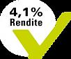 4,-Prozent-Rendite.png