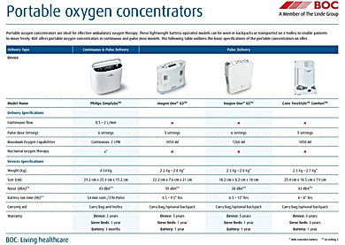 Oxygen Conc Tech sheet jpeg.JPG