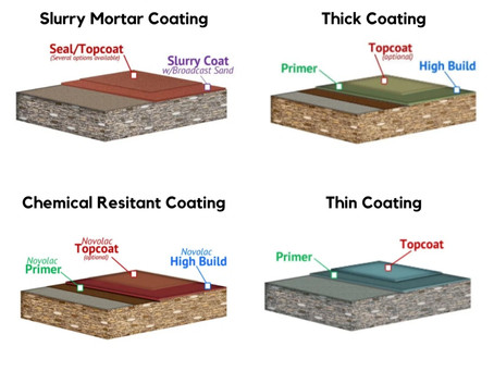 What epoxy thickness mean for you!
