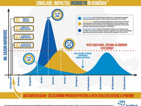 PREDICTIE. 3 scenarii posibile pentru VARFUL epidemiei. Cum ar putea evolua COVID-19 in Romania?