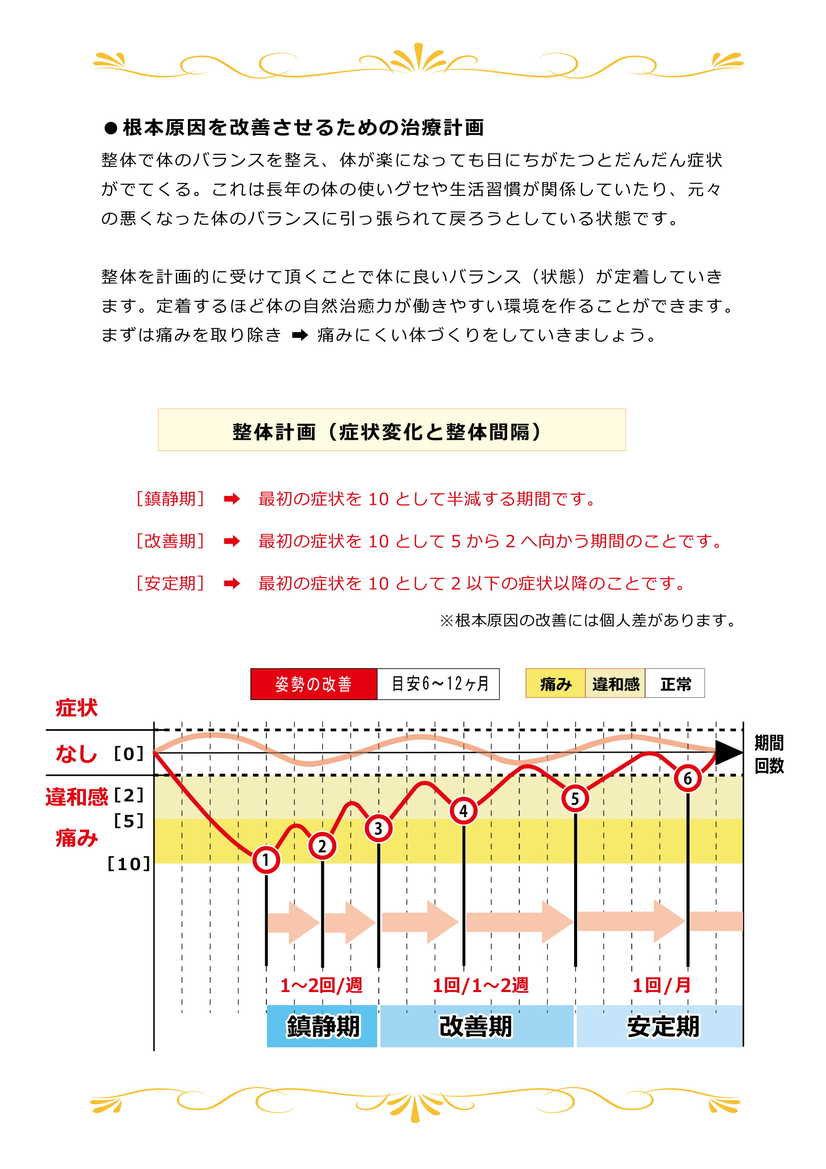 10.治療計画説明資料-1.jpg