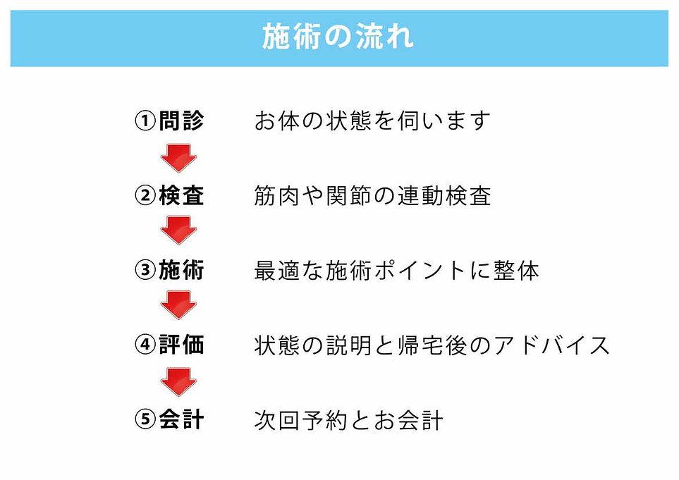 1-3.イーファス施術の紹介資料 横-2.jpg