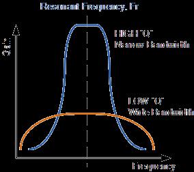 qfactor_resonance.png