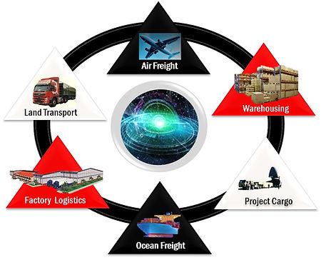 Comprehensive Services.jpg