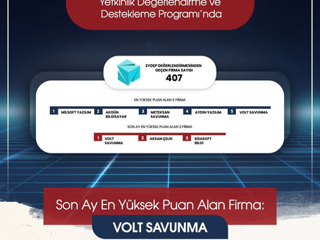 Industrial Competence Assessment and Support Program Seccess of Volt Defense