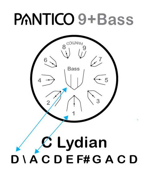 pantico-lydian-notes.jpg