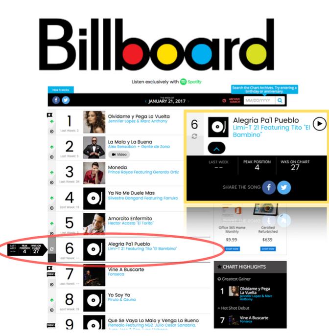 Limi-T21 27 semanas Sólido en el Top10 de Billboard