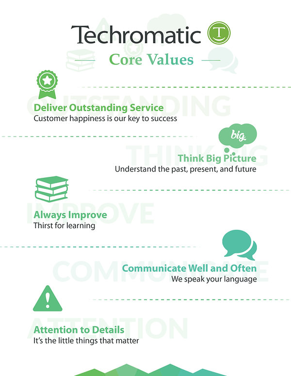 Core Values 2019