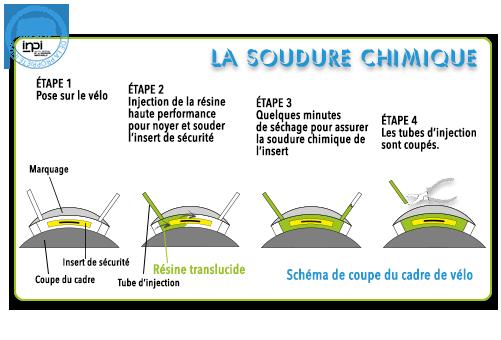 schema-technique.png
