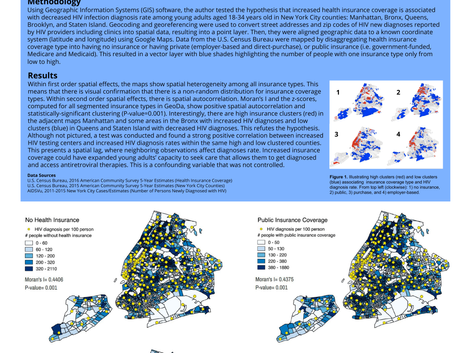 • Impact of Health Insurance Coverage on HIV Diagnosis Rate in NYC among Young Adults
