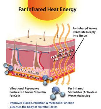 Far-Infrared-H2_-Resonance.jpg