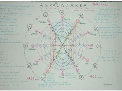 Abracadabra Clock pdf