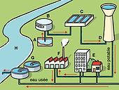 cycle de l'eau Magnard 2012.jpg