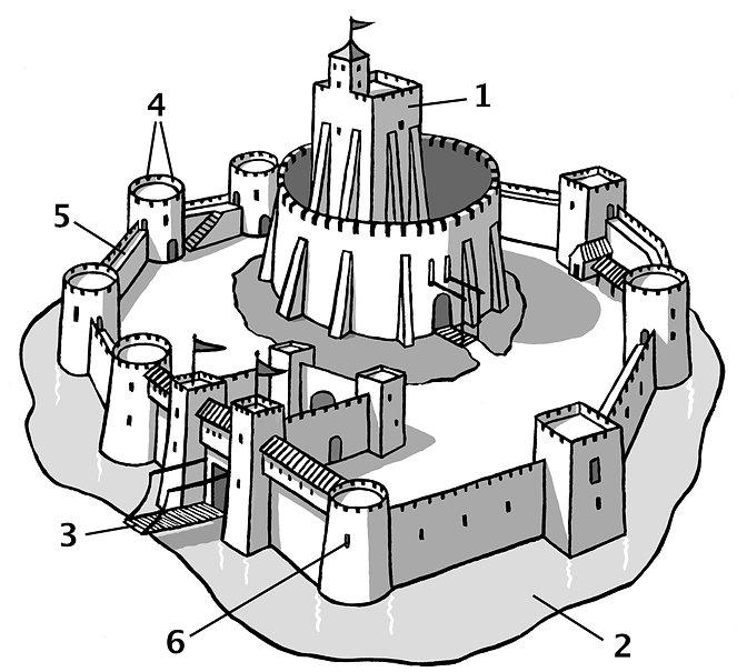 château-fort_Magnard_2008.jpg