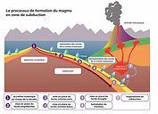 SVT-1G-cristallisation-fractionnee-magma