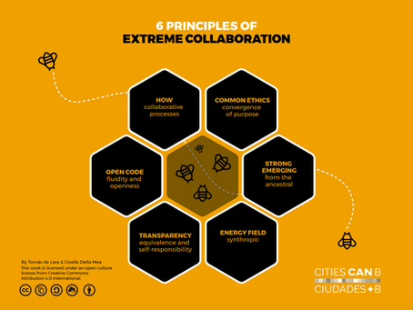 """Six principles of """"extreme collaboration"""""""