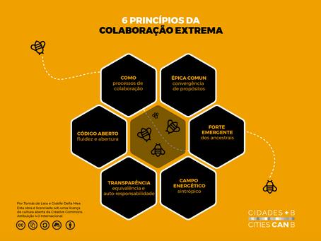 """Seis princípios da """"colaboração extrema"""""""