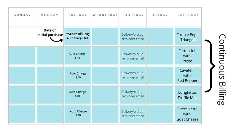 Sample Weekly Schedule.png